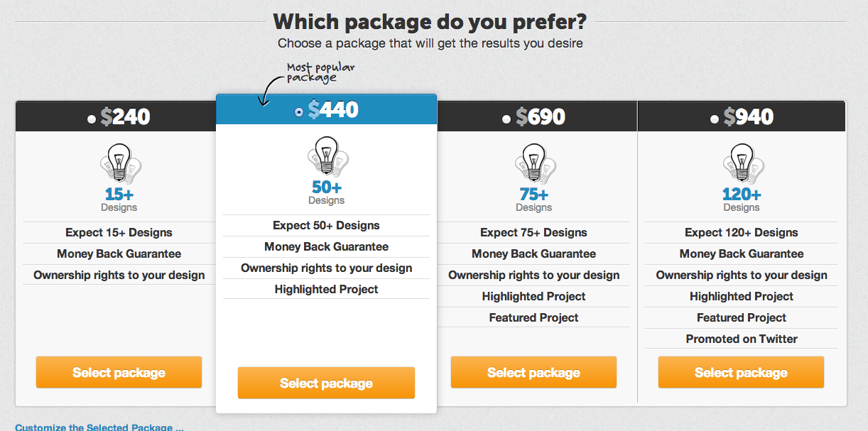 DesignCrowd Logo Pricing