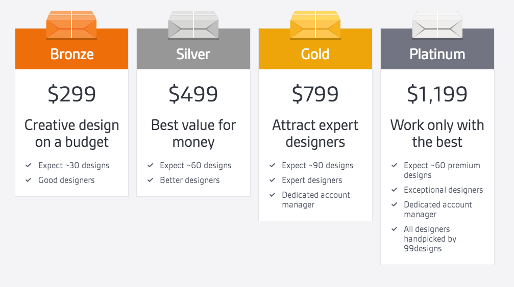 99Designs Logo Pricing