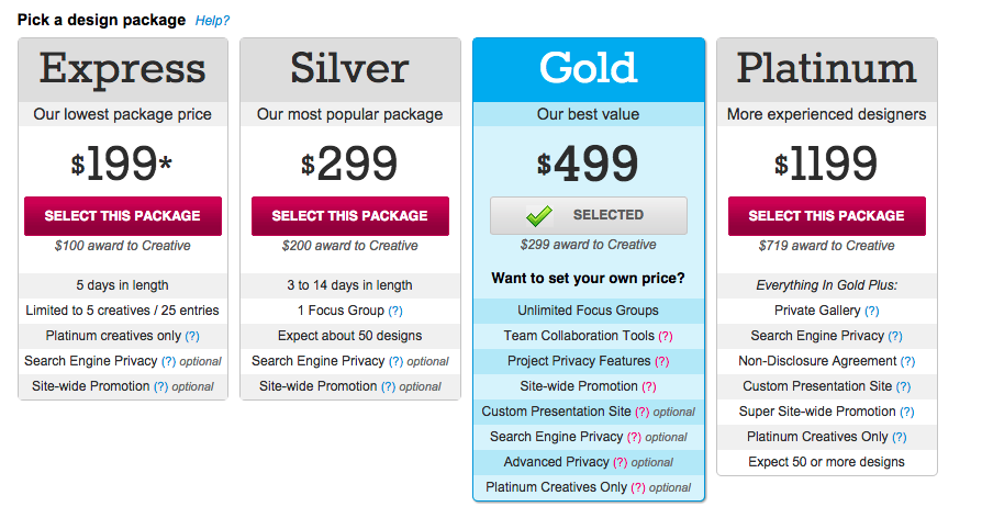 CrowdSpring Logo Pricing