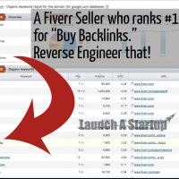 Fiverr SEO: Reverse Engineer with SEMRush